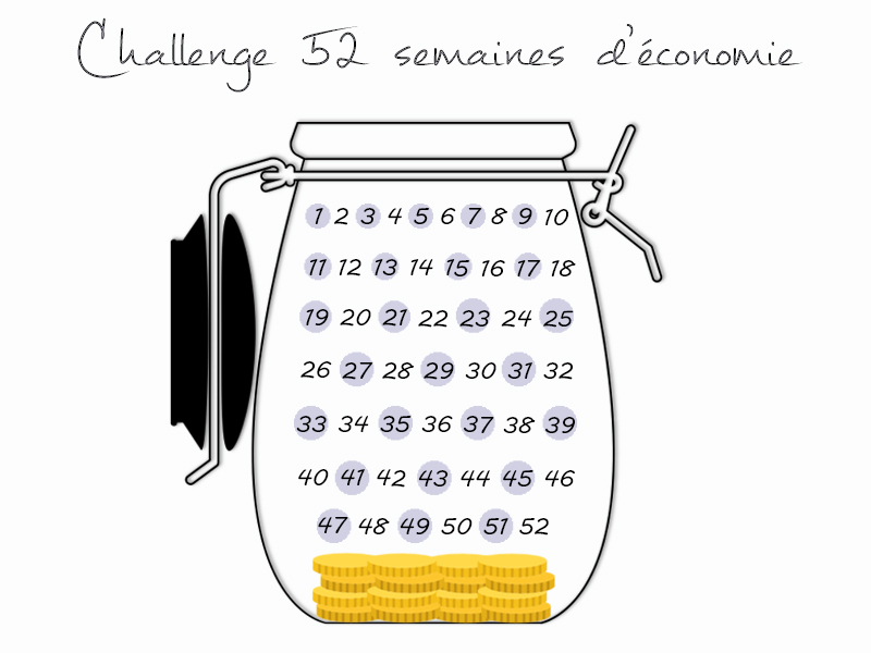 challenge52emaines