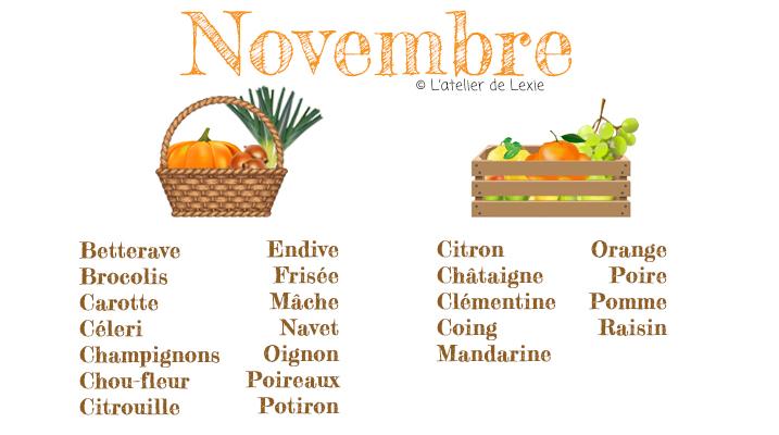 Calendrier des fruits et légumes de novembre