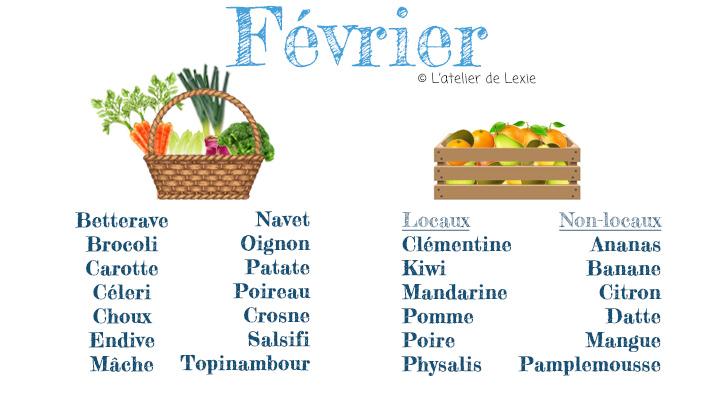 Calendrier des légumes et fruits de Février